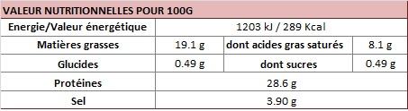 Valeurs nutritionnelles Xamango - talon de jambon de bayonne