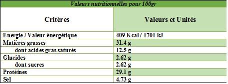 Valeurs nutritionnelles saucisson de porc Ibaïama